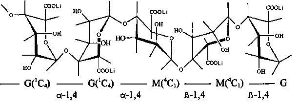 Lithium Alginate, Li Algin, alginate salt, alginate